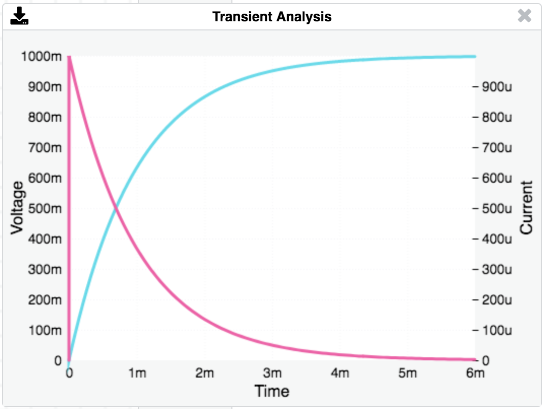 Transient analysis screenshot